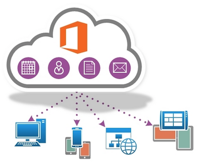 Office 365 in Rotterdam - officeapi4